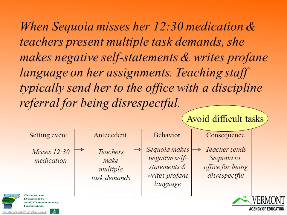 When Sequoia misses her 12:30 medication & teachers present multiple task demands, she makes negative self-statements & writes profane language on her assignments.