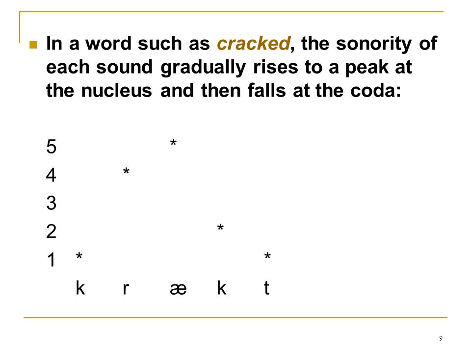 9 In a word such as cracked, the sonority of each sound gradually rises to a peak at the nucleus and then falls at the coda: 5 * 4 * 3 2 * 1 ** krækt