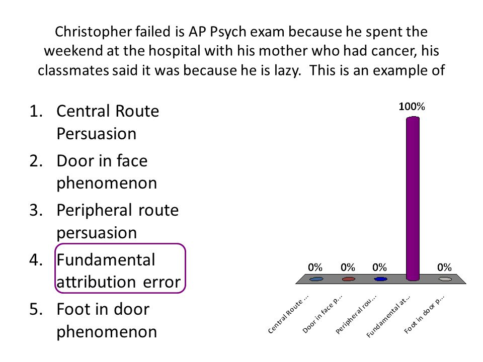 Christopher failed is AP Psych exam because he spent the weekend at the hospital with his mother who had cancer, his classmates said it was because he is lazy.