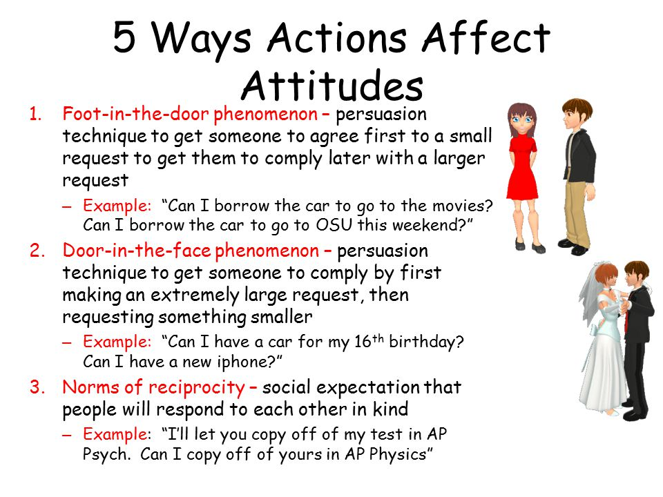 5 Ways Actions Affect Attitudes 1.Foot-in-the-door phenomenon – persuasion technique to get someone to agree first to a small request to get them to comply later with a larger request – Example: Can I borrow the car to go to the movies.