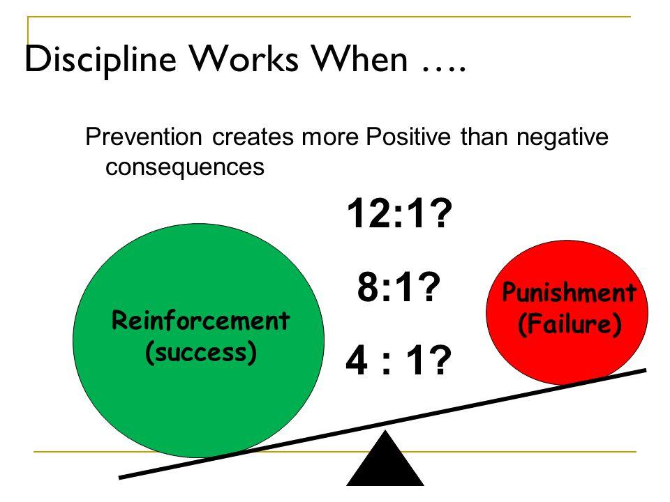 Discipline Works When …. Prevention creates more Positive than negative consequences Punishment (Failure) Reinforcement (success) 12:1? 8:1? 4 : 1?