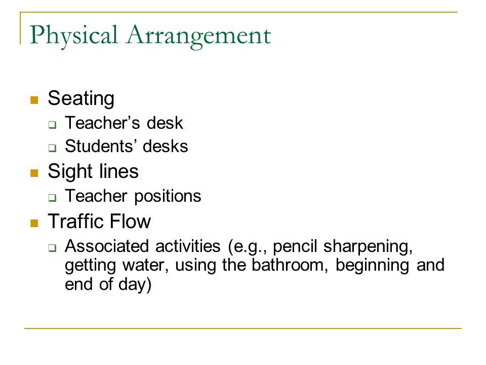 Physical Arrangement Seating  Teacher's desk  Students' desks Sight lines  Teacher positions Traffic Flow  Associated activities (e.g., pencil sha