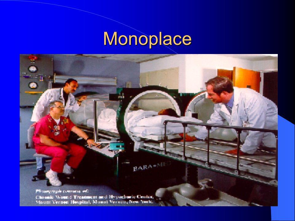 Monoplace