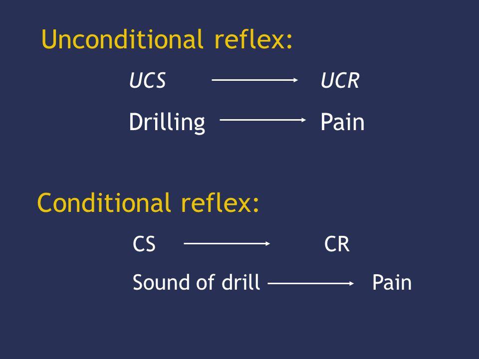 Unconditional reflex: UCSUCR DrillingPain Conditional reflex: CSCR Sound of drillPain