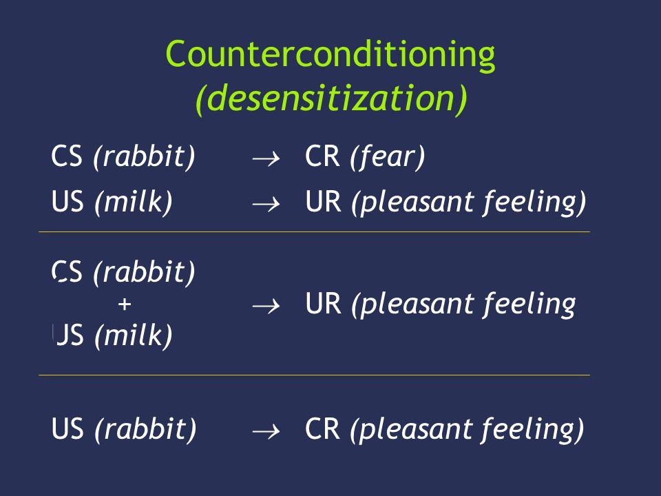 Counterconditioning (desensitization) CS (rabbit) +  UR (pleasant feeling US (milk) US (rabbit)  CR (pleasant feeling) CS (rabbit)  CR (fear) US (milk)  UR (pleasant feeling)