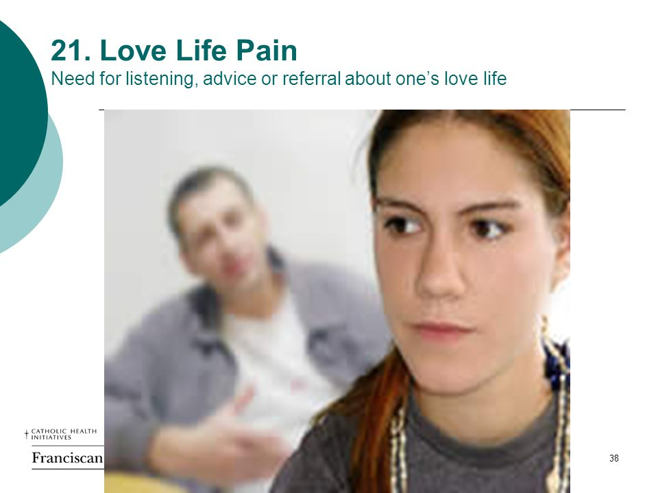 38 21. Love Life Pain Need for listening, advice or referral about one's love life