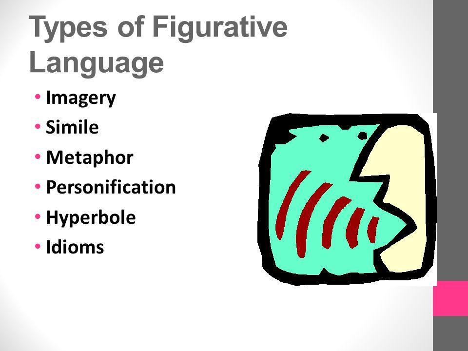 Types of Figurative Language Imagery Simile Metaphor Personification Hyperbole Idioms