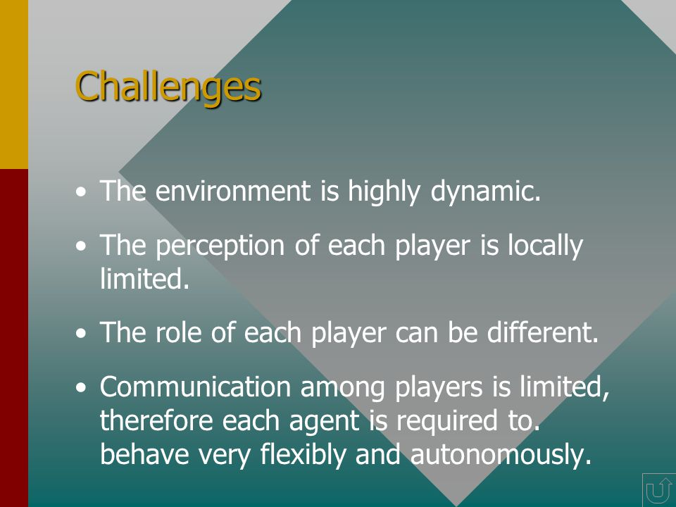free-ball-taker defender player attacker EIS ESS SSU EIS Organisation Layer handles selection of agent's role based on situation and other agent's role.