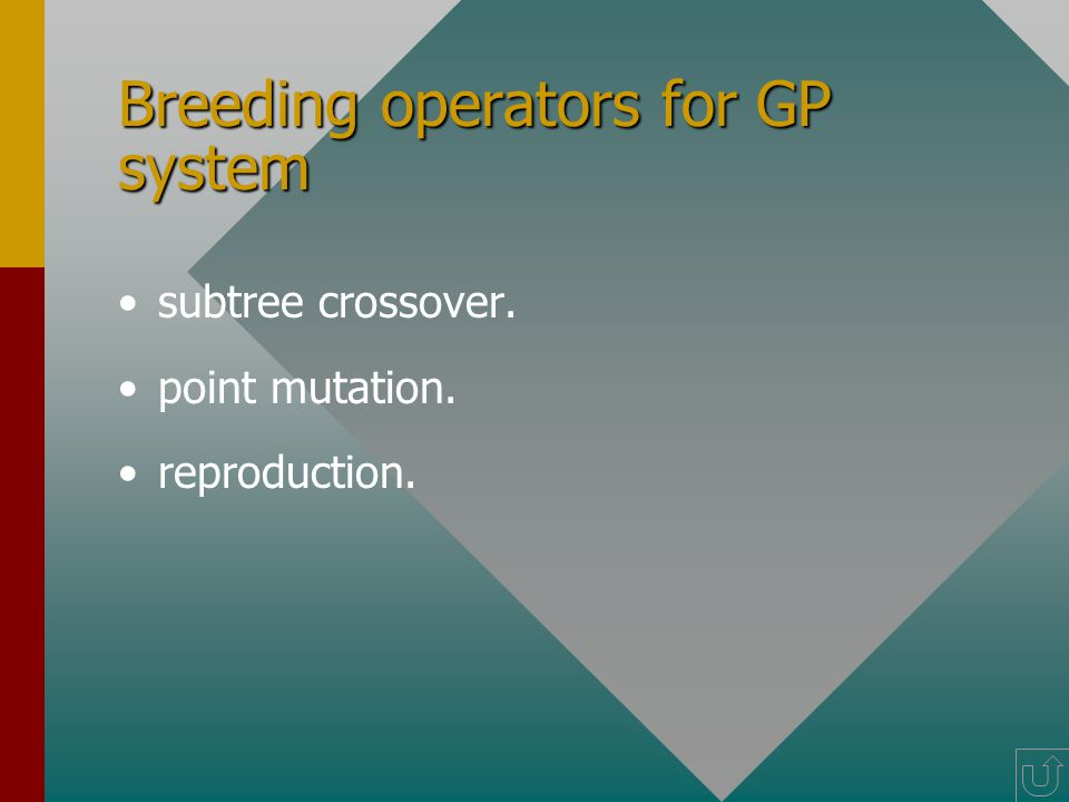 Breeding operators for GP system subtree crossover. point mutation. reproduction.