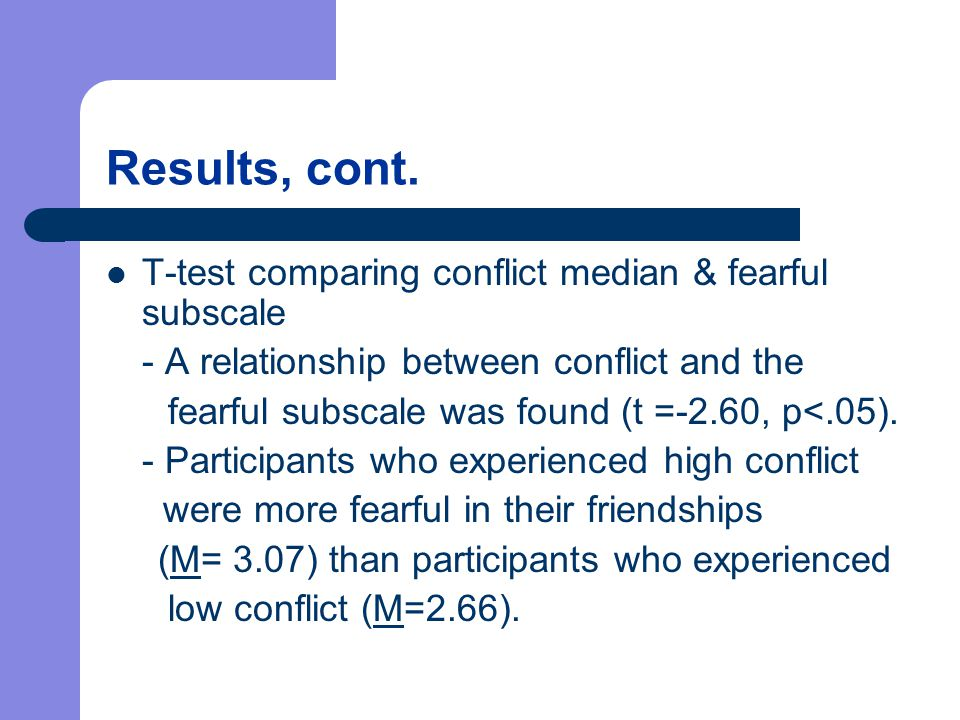 Results, cont. T-test comparing conflict median & fearful subscale - A relationship between conflict and the fearful subscale was found (t =-2.60, p<.