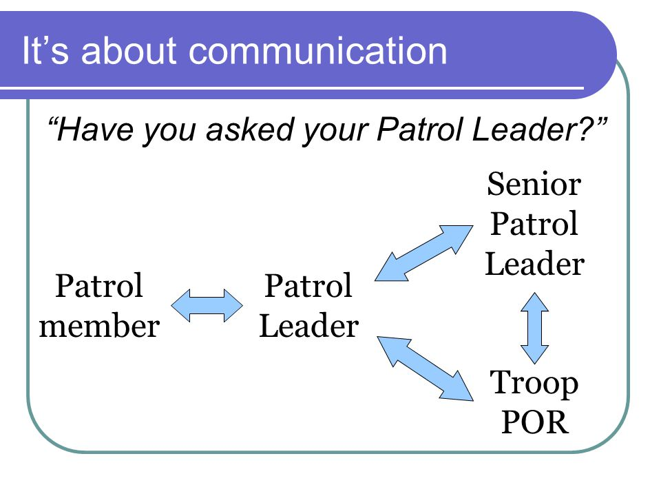 It's about communication Have you asked your Patrol Leader? Patrol member Patrol Leader Senior Patrol Leader Troop POR