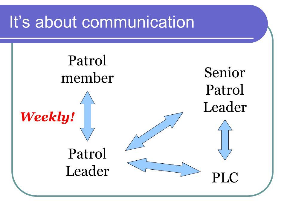 It's about communication Patrol member Patrol Leader Senior Patrol Leader PLC Weekly!