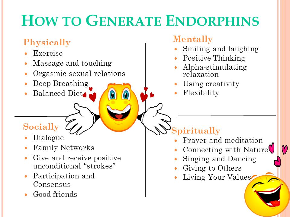 H OW TO G ENERATE E NDORPHINS Physically Exercise Massage and touching Orgasmic sexual relations Deep Breathing Balanced Diet Socially Dialogue Family