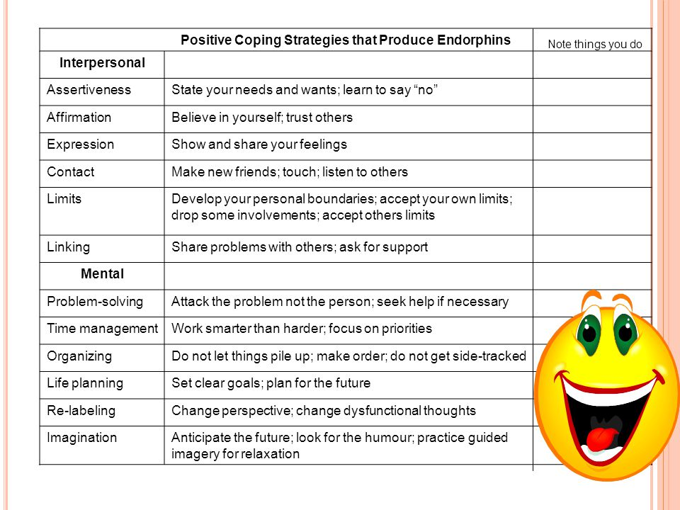 Positive Coping Strategies that Produce Endorphins Interpersonal AssertivenessState your needs and wants; learn to say no AffirmationBelieve in yourself; trust others ExpressionShow and share your feelings ContactMake new friends; touch; listen to others LimitsDevelop your personal boundaries; accept your own limits; drop some involvements; accept others limits LinkingShare problems with others; ask for support Mental Problem-solvingAttack the problem not the person; seek help if necessary Time managementWork smarter than harder; focus on priorities OrganizingDo not let things pile up; make order; do not get side-tracked Life planningSet clear goals; plan for the future Re-labelingChange perspective; change dysfunctional thoughts ImaginationAnticipate the future; look for the humour; practice guided imagery for relaxation Note things you do
