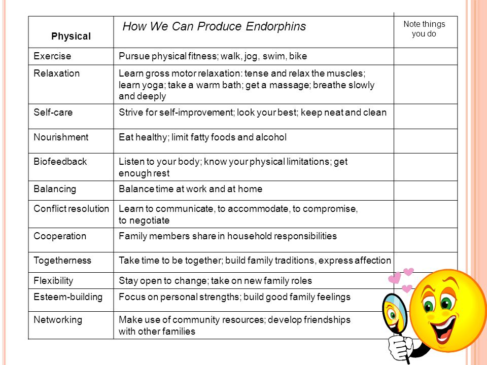Physical How We Can Produce Endorphins ExercisePursue physical fitness; walk, jog, swim, bike RelaxationLearn gross motor relaxation: tense and relax