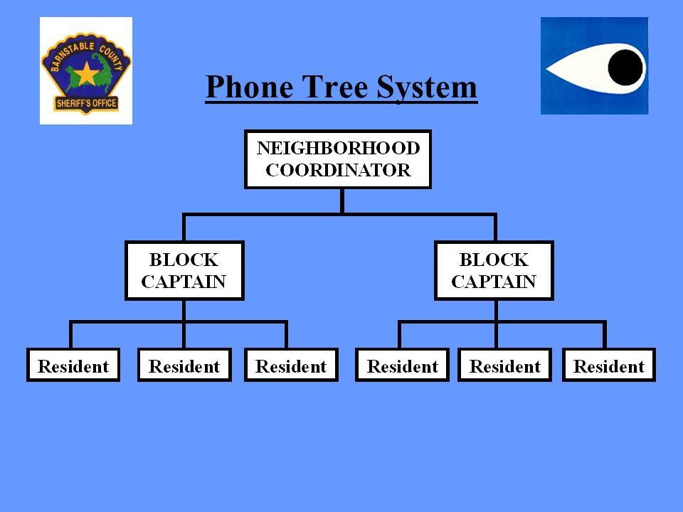 Phone Tree System
