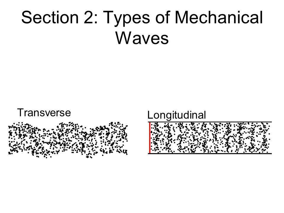 Section 2: Types of Mechanical Waves Transverse Longitudinal