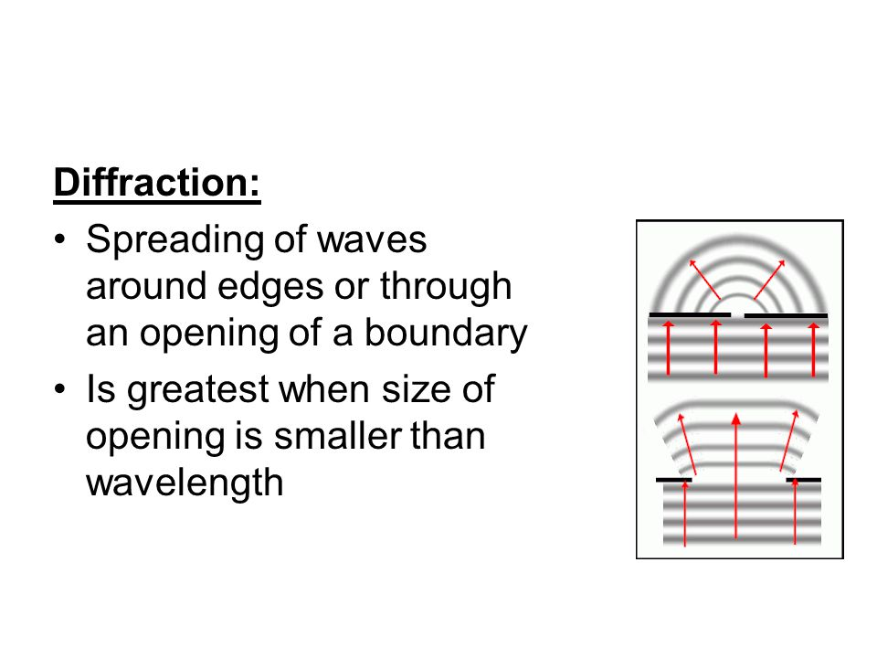 Diffraction: Spreading of waves around edges or through an opening of a boundary Is greatest when size of opening is smaller than wavelength