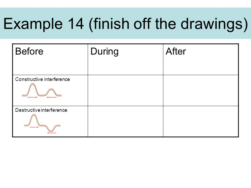 Example 14 (finish off the drawings) BeforeDuringAfter Constructive interference Destructive interference