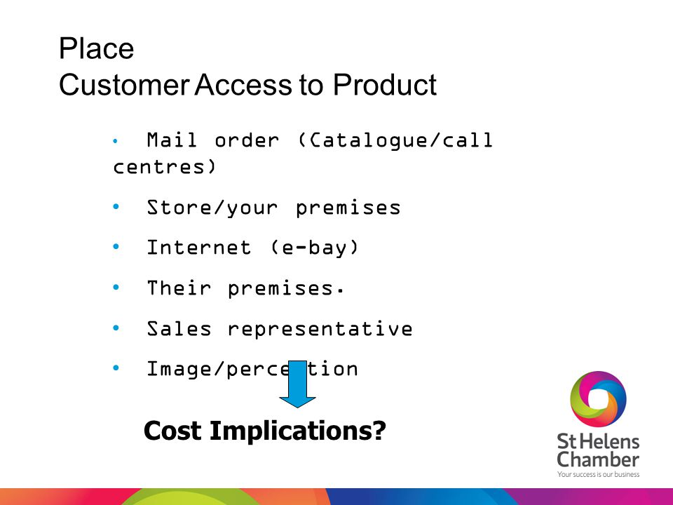 Place Customer Access to Product Mail order (Catalogue/call centres) Store/your premises Internet (e-bay) Their premises. Sales representative Image/p