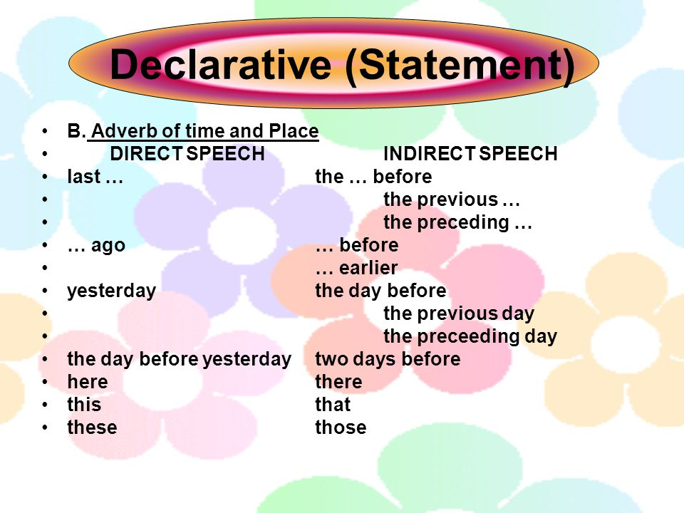 Declarative (Statement) B. Adverb of time and Place DIRECT SPEECHINDIRECT SPEECH last …the … before the previous … the preceding … … ago… before … ear