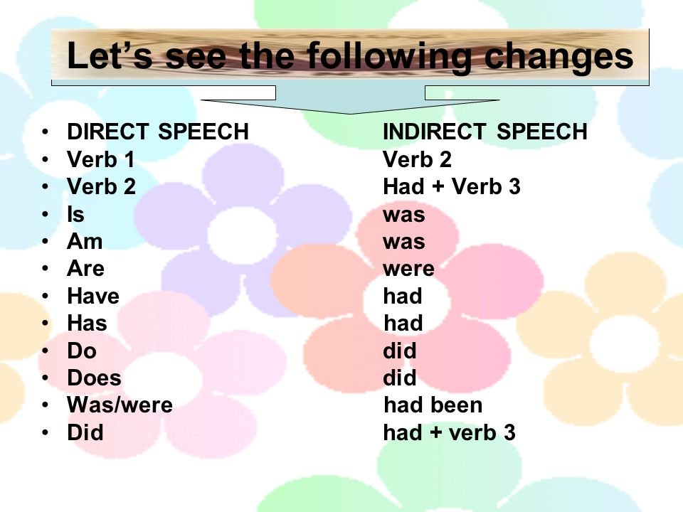 Let's see the following changes DIRECT SPEECHINDIRECT SPEECH Verb 1Verb 2 Verb 2Had + Verb 3 Iswas Amwas Arewere Havehad Has had Dodid Doesdid Was/were had been Didhad + verb 3
