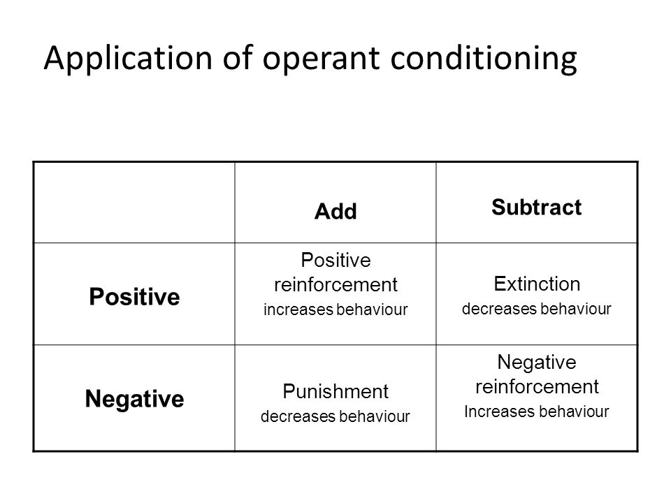 What is Contingency Management? Conditioning in which an operant (voluntary) response is brought under stimulus control by virtue of presenting reinfo