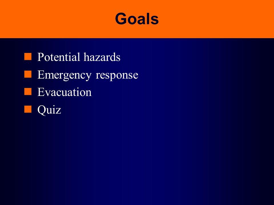 Goals Potential hazards Emergency response Evacuation Quiz