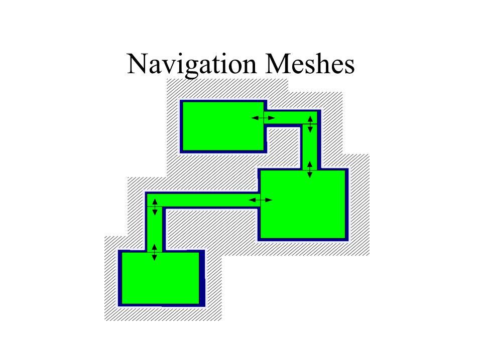 Navigation Meshes