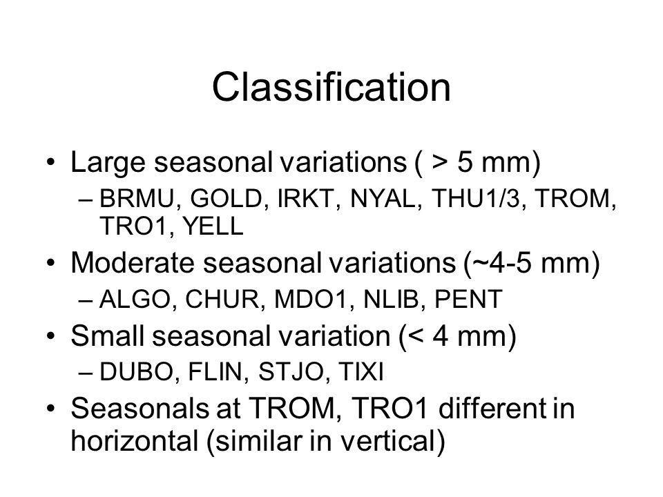 Classification Large seasonal variations ( > 5 mm) –BRMU, GOLD, IRKT, NYAL, THU1/3, TROM, TRO1, YELL Moderate seasonal variations (~4-5 mm) –ALGO, CHU