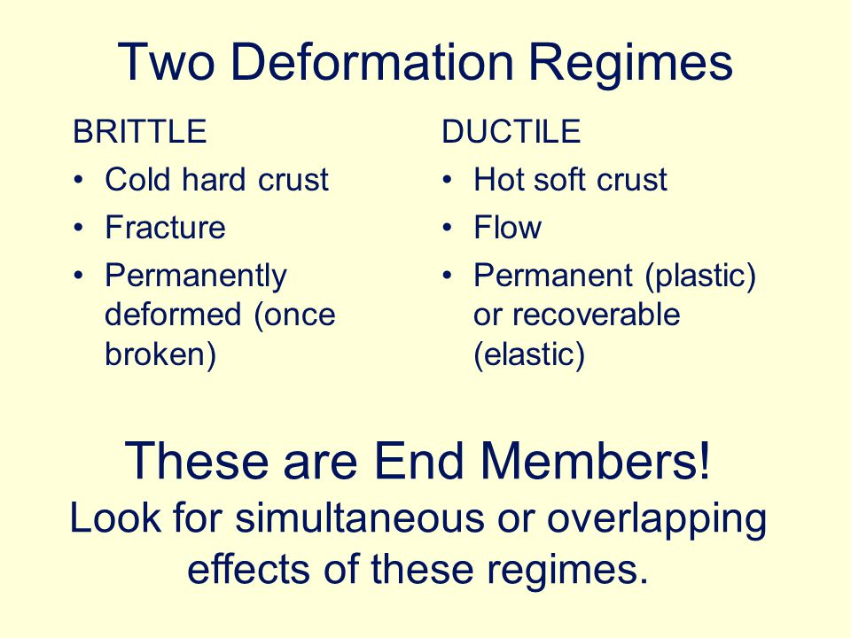 Two Deformation Regimes BRITTLE Cold hard crust Fracture Permanently deformed (once broken) DUCTILE Hot soft crust Flow Permanent (plastic) or recoverable (elastic) These are End Members.