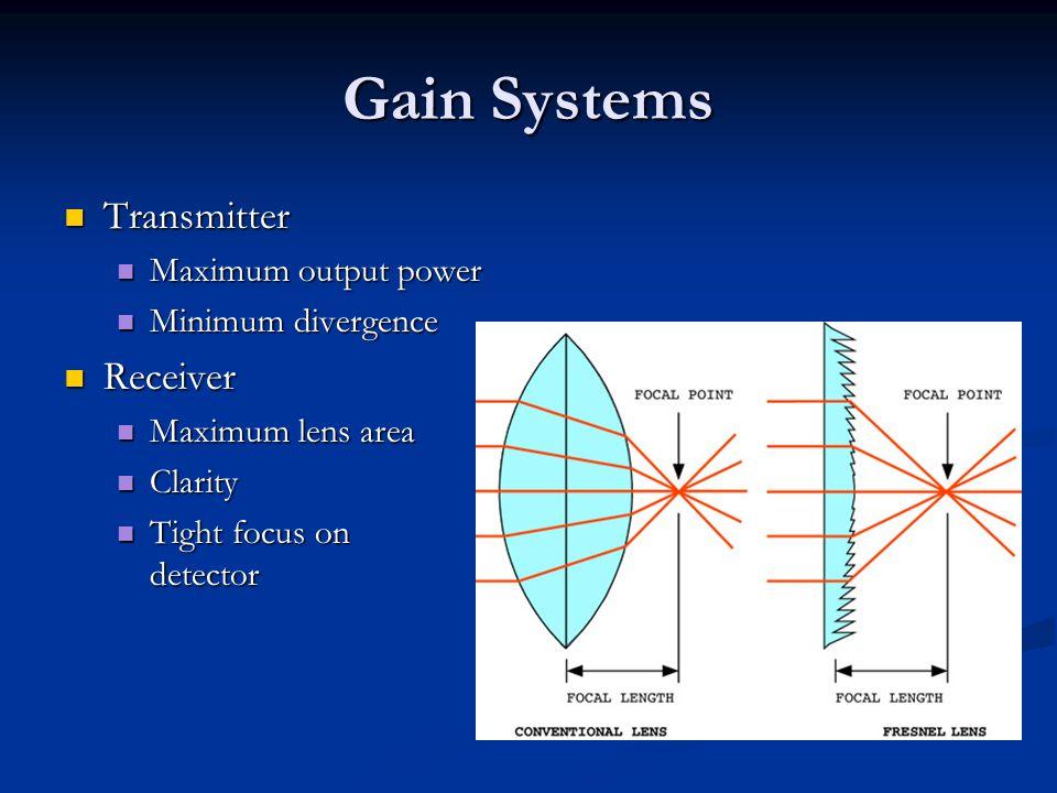 Gain Systems Transmitter Transmitter Maximum output power Maximum output power Minimum divergence Minimum divergence Receiver Receiver Maximum lens area Maximum lens area Clarity Clarity Tight focus on detector Tight focus on detector
