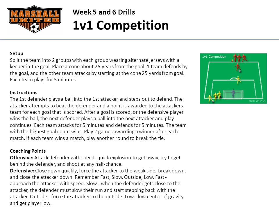 Week 5 and 6 Drills 1v1 Competition Setup Split the team into 2 groups with each group wearing alternate jerseys with a keeper in the goal. Place a co