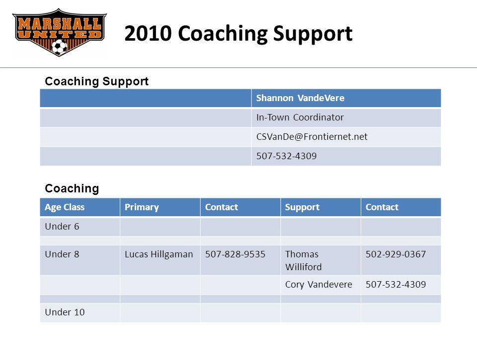 2010 Coaching Support Shannon VandeVere In-Town Coordinator CSVanDe@Frontiernet.net 507-532-4309 Coaching Support Coaching Age ClassPrimaryContactSupp