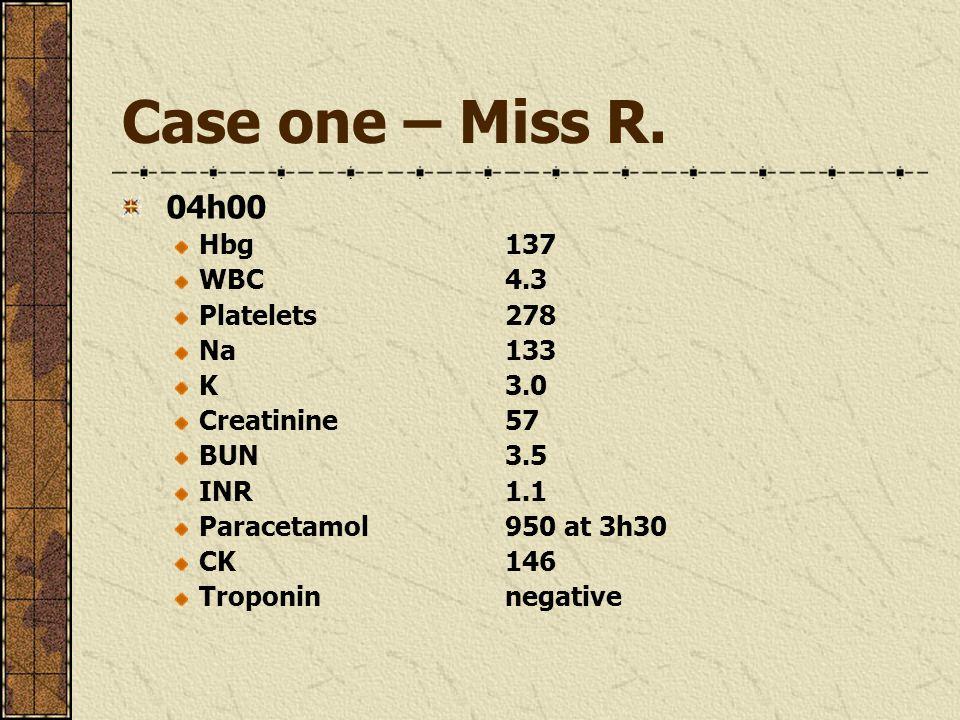 Case one – Miss R. 04h00 Hbg137 WBC4.3 Platelets278 Na133 K3.0 Creatinine57 BUN3.5 INR1.1 Paracetamol950 at 3h30 CK146 Troponinnegative