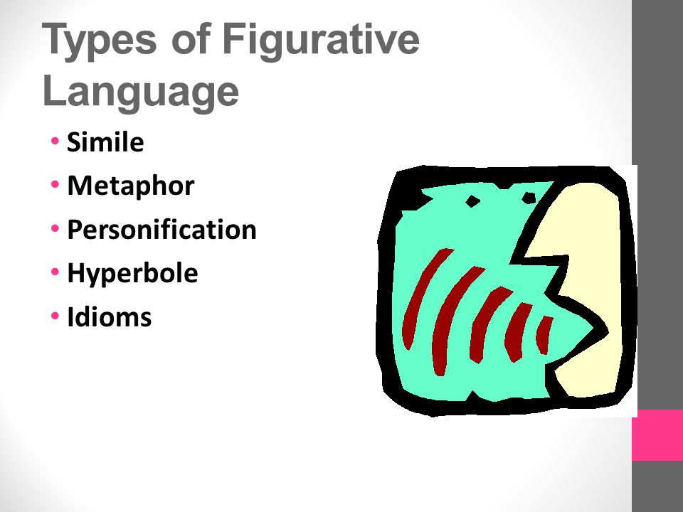 Types of Figurative Language Simile Metaphor Personification Hyperbole Idioms