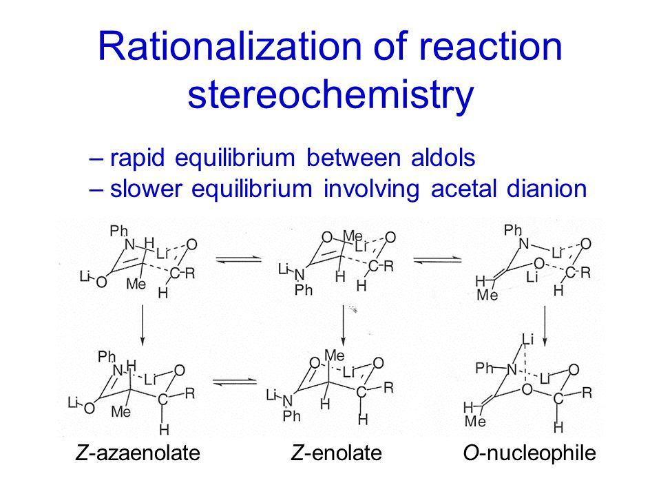 Rationalization of reaction stereochemistry –rapid equilibrium between aldols –slower equilibrium involving acetal dianion Z-azaenolateZ-enolateO-nucl