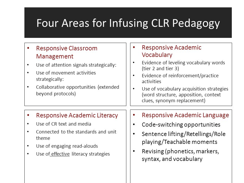Four Areas for Infusing CLR Pedagogy Responsive Classroom Management Use of attention signals strategically: Use of movement activities strategically: Collaborative opportunities (extended beyond protocols) Responsive Academic Vocabulary Evidence of leveling vocabulary words (tier 2 and tier 3) Evidence of reinforcement/practice activities Use of vocabulary acquisition strategies (word structure, apposition, context clues, synonym replacement) Responsive Academic Literacy Use of CR text and media Connected to the standards and unit theme Use of engaging read-alouds Use of effective literacy strategies Responsive Academic Language Code-switching opportunities Sentence lifting/Retellings/Role playing/Teachable moments Revising (phonetics, markers, syntax, and vocabulary