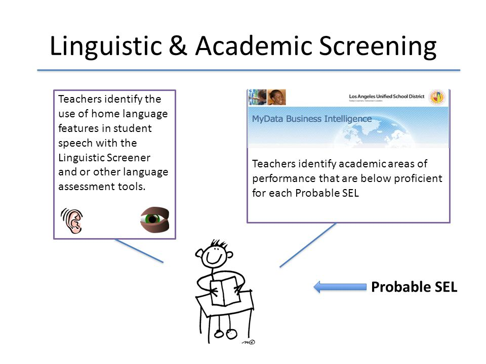 Linguistic & Academic Screening Teachers identify the use of home language features in student speech with the Linguistic Screener and or other language assessment tools.