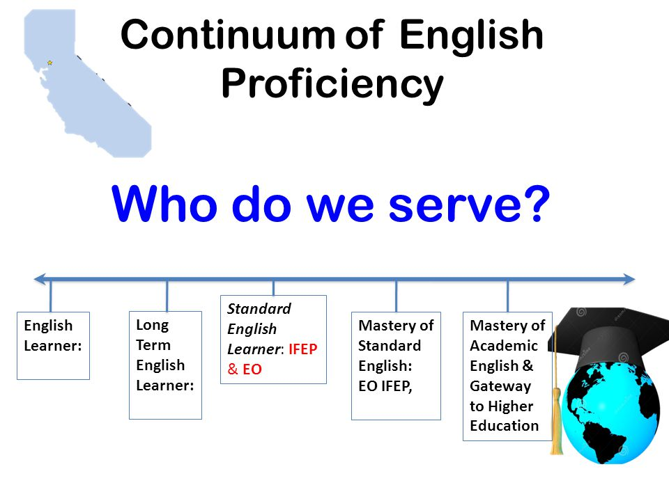 Continuum of English Proficiency English Learner: EL Standard English Learner: IFEP & EO Over ½ of all of California's students are in the process of mastering Standard English Mastery of Academic English & Gateway to Higher Education Mastery of Standard English: EO IFEP, RFEP All of California's students are in the process of mastering Academic English Long Term English Learner: LTEL Who do we serve