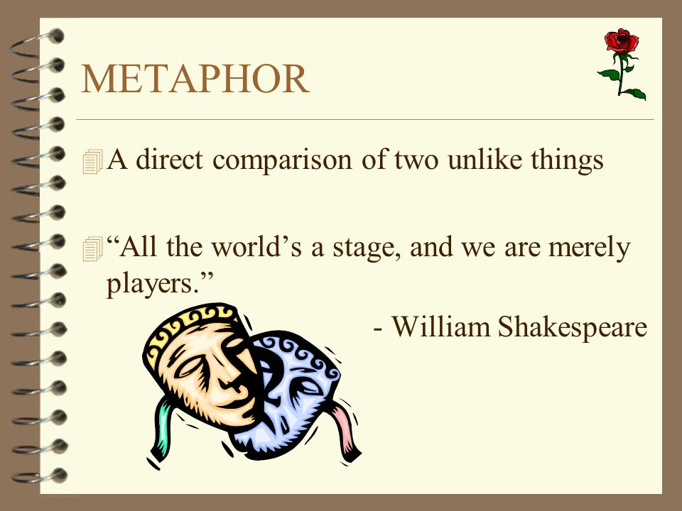 "METAPHOR 4 A direct comparison of two unlike things 4 ""All the world's a stage, and we are merely players."" - William Shakespeare"