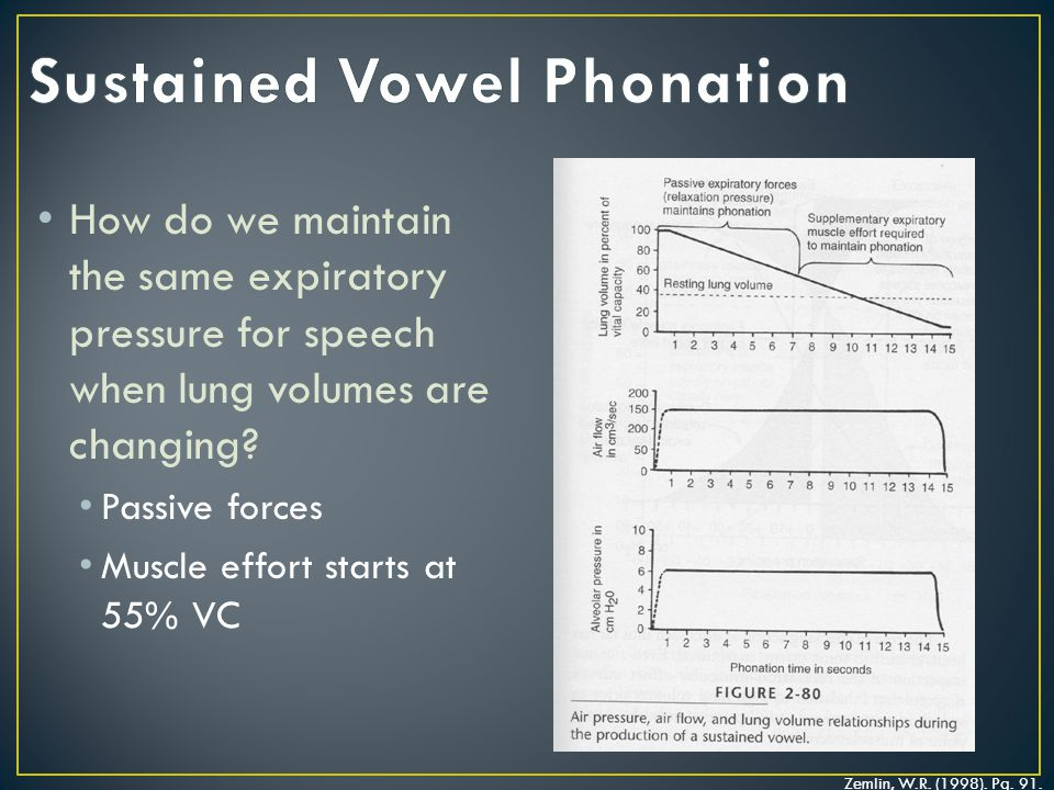 How do we maintain the same expiratory pressure for speech when lung volumes are changing.