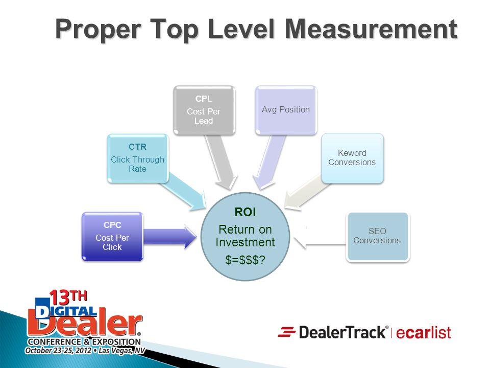 Proper Top Level Measurement ROI Return on Investment $=$$$? CPC Cost Per Click CTR Click Through Rate CPL Cost Per Lead Avg Position Keword Conversio