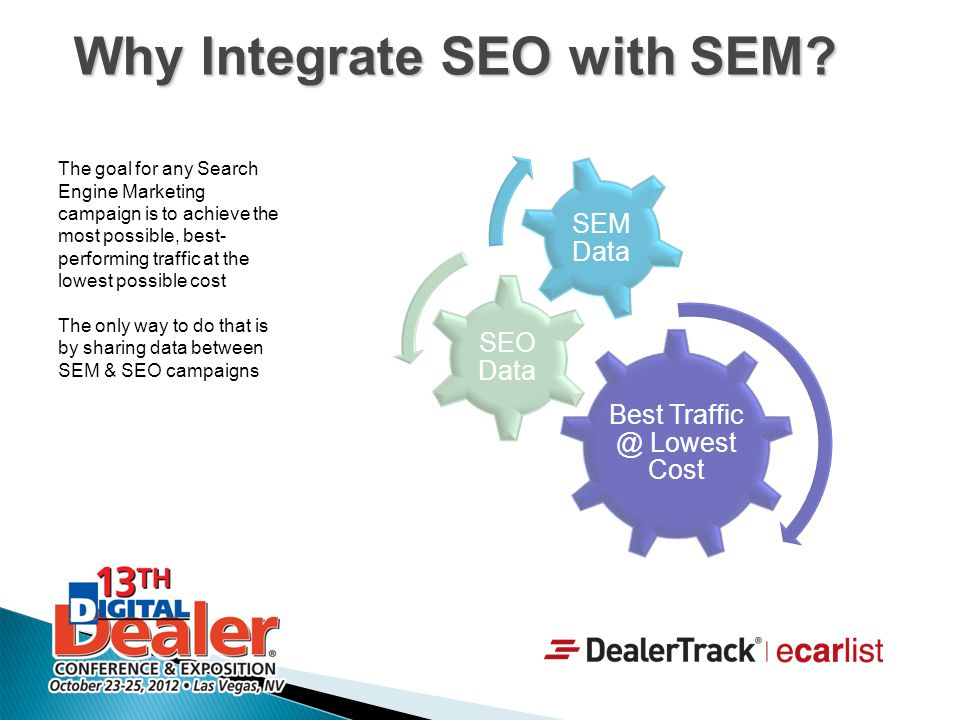 Why Integrate SEO with SEM.