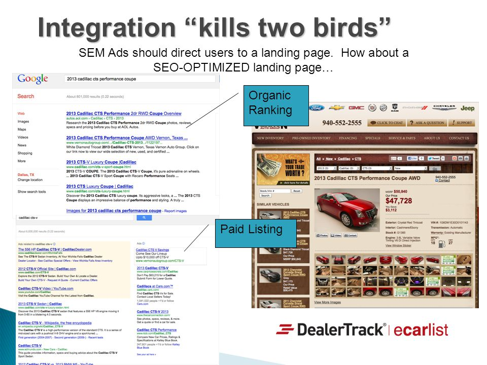 SEM Ads should direct users to a landing page.
