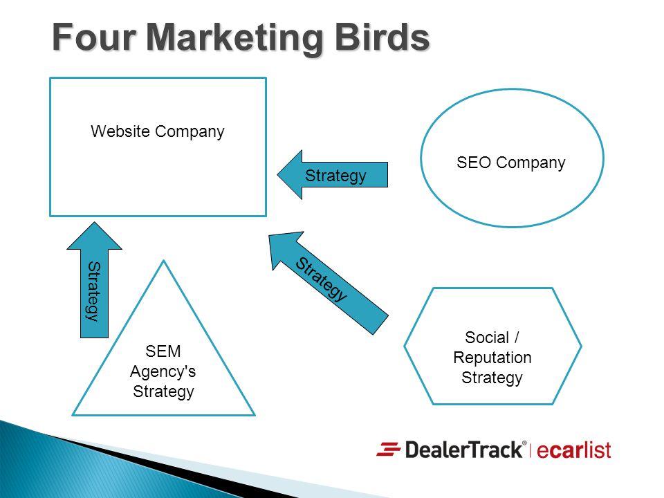Four Marketing Birds Website Company SEO Company SEM Agency's Strategy Social / Reputation Strategy