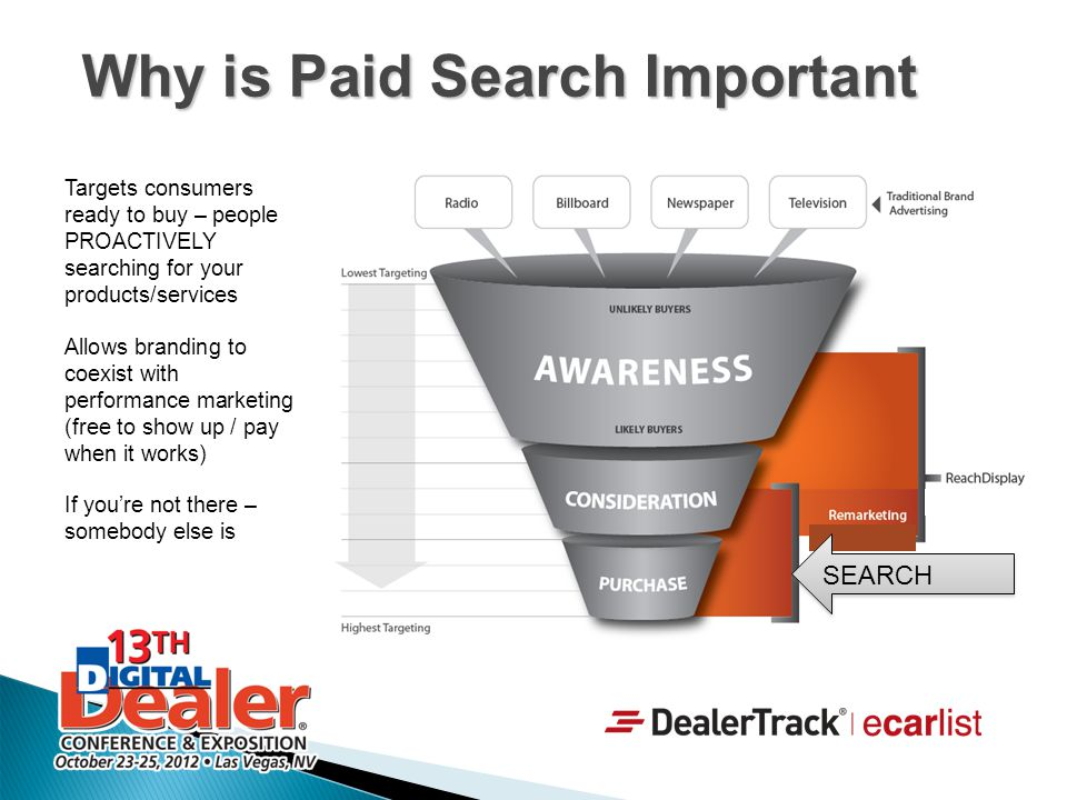 Why is Paid Search Important Targets consumers ready to buy – people PROACTIVELY searching for your products/services Allows branding to coexist with performance marketing (free to show up / pay when it works) If you're not there – somebody else is SEARCH