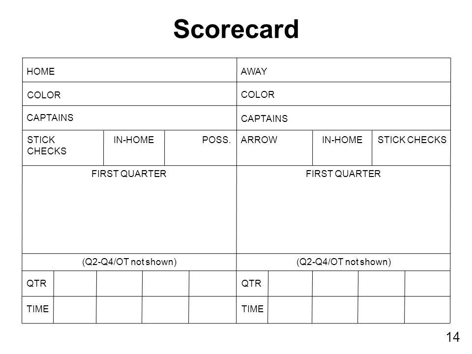 14 Scorecard HOMEAWAY COLOR CAPTAINS STICK CHECKS IN-HOMEPOSS.ARROWIN-HOMESTICK CHECKS FIRST QUARTER (Q2-Q4/OT not shown) QTR TIME QTR TIME