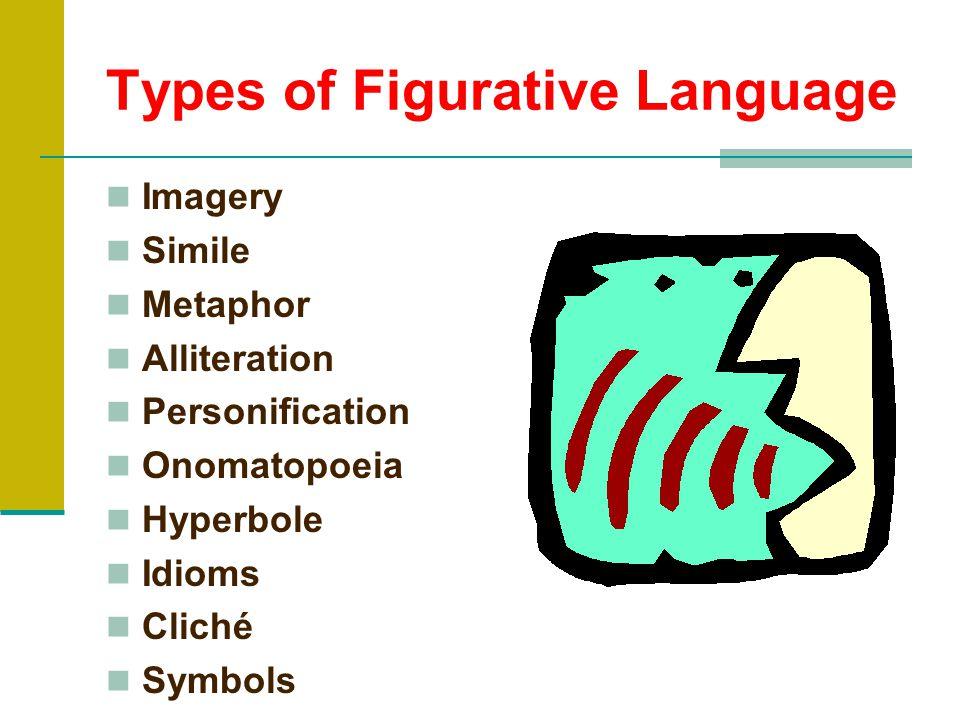 Types of Figurative Language Imagery Simile Metaphor Alliteration Personification Onomatopoeia Hyperbole Idioms Cliché Symbols
