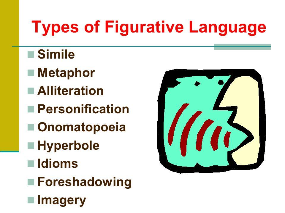 Types of Figurative Language Simile Metaphor Alliteration Personification Onomatopoeia Hyperbole Idioms Foreshadowing Imagery
